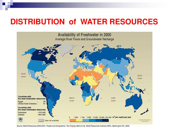 DISTRIBUTION  of  WATER RESOURCES