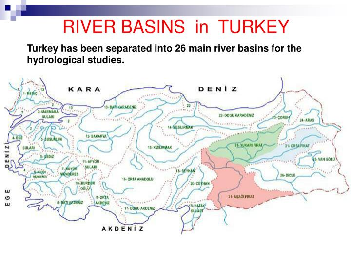 RIVER BASINS  in  TURKEY