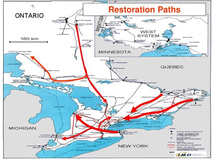 Restoration Paths