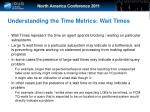 understanding the time metrics wait times