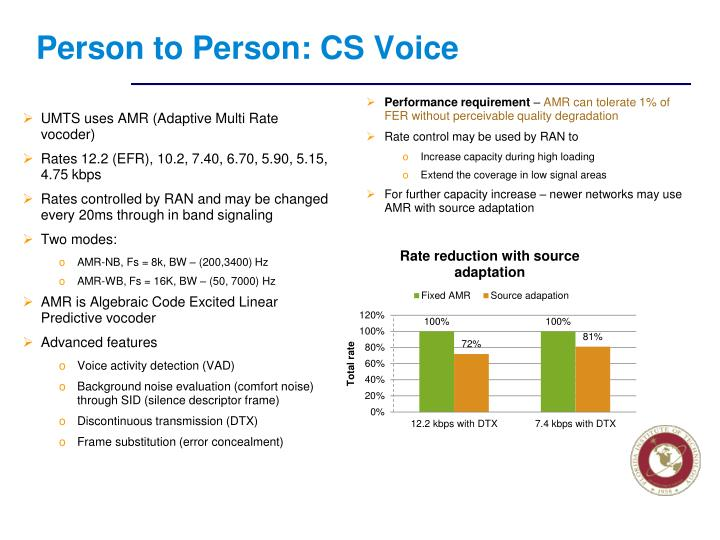 Person to Person: CS Voice