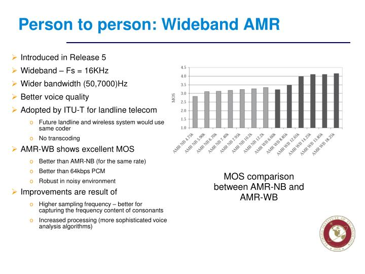 Person to person: Wideband AMR