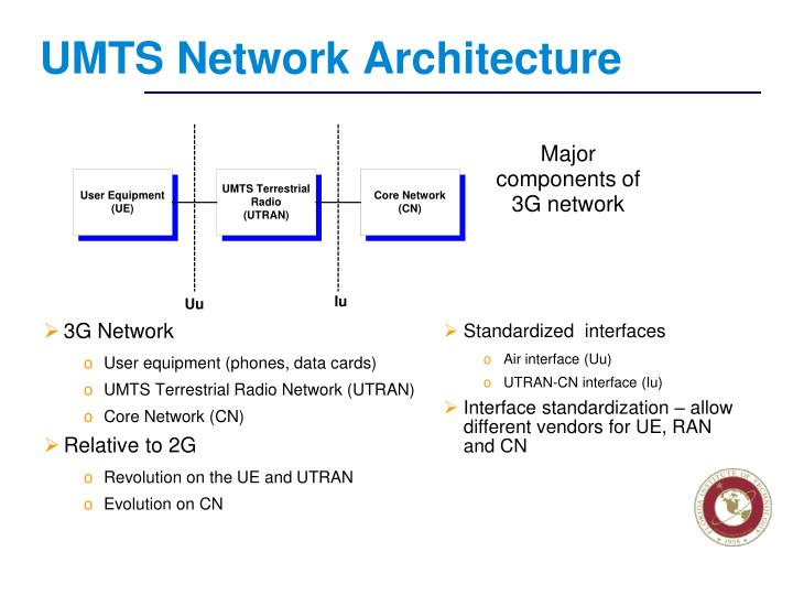 UMTS Network Architecture
