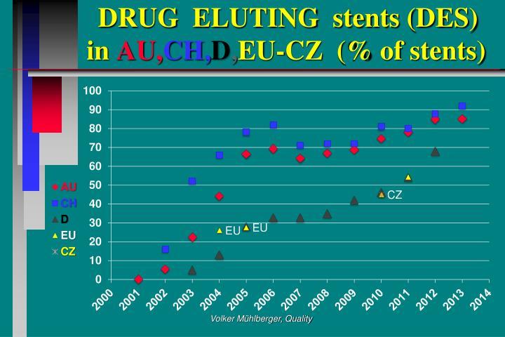 DRUG  ELUTING  stents (DES)