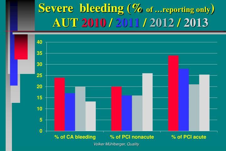 Severe  bleeding (%