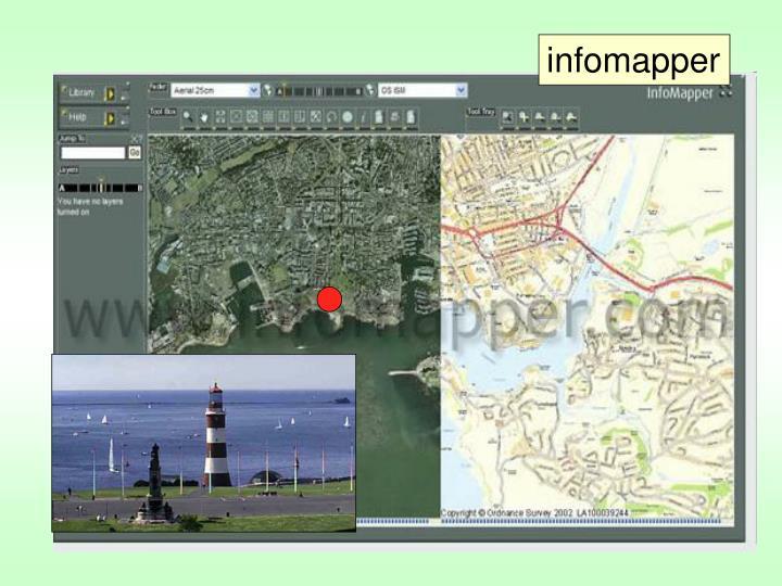 infomapper