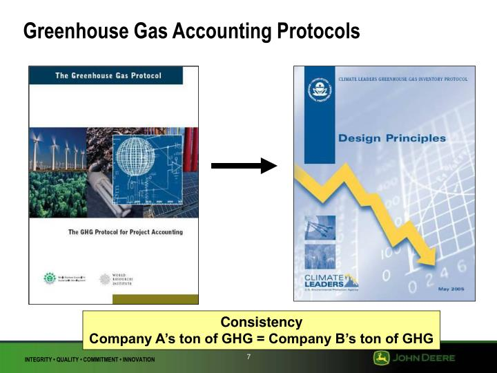 Greenhouse Gas Accounting Protocols