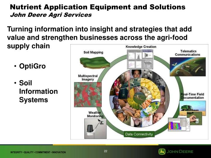 Nutrient Application Equipment and Solutions