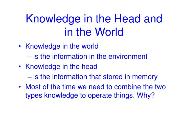 Knowledge in the Head and in the World
