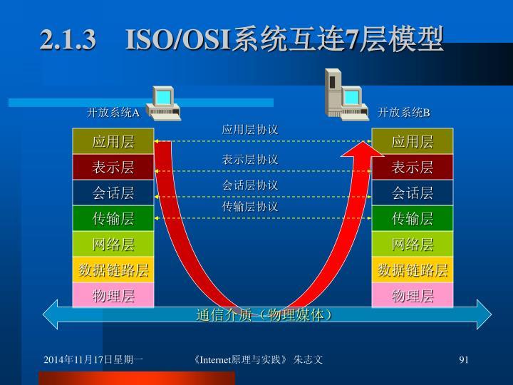 2.1.3    ISO/OSI