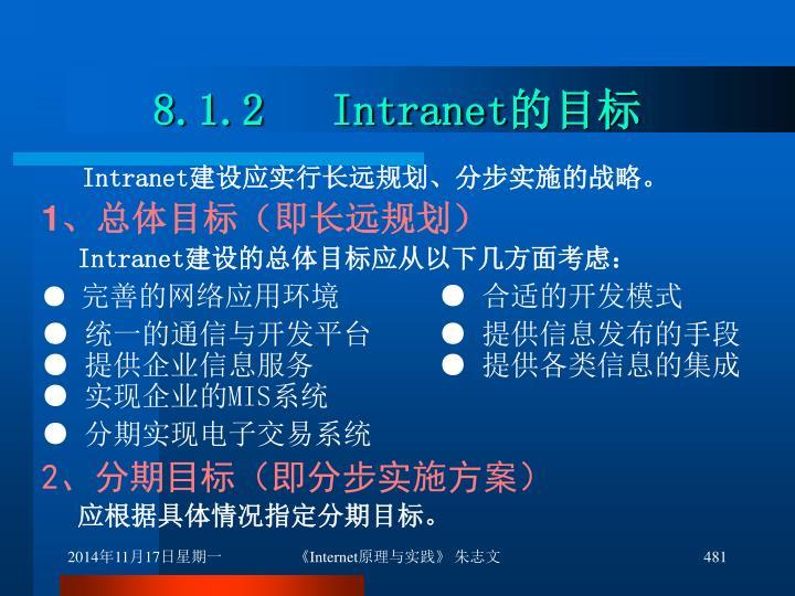 8.1.2   Intranet