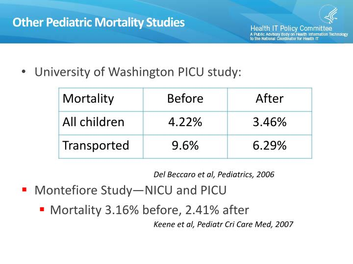 Other Pediatric Mortality Studies