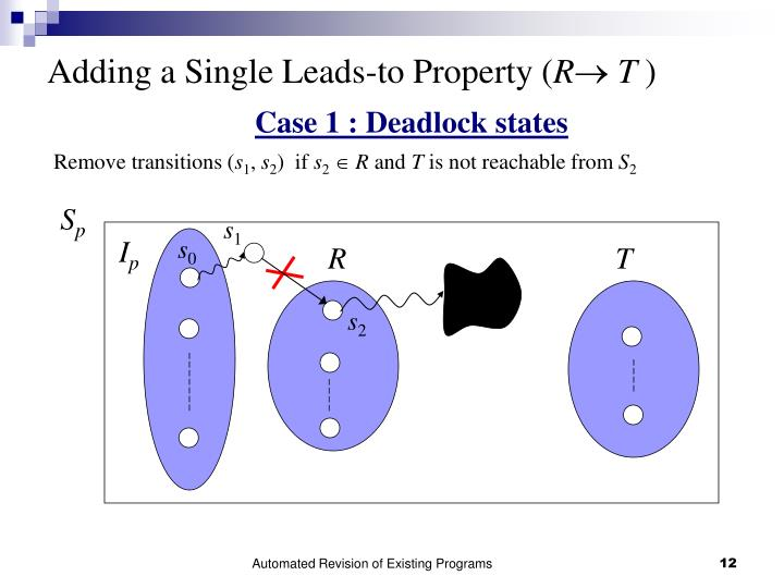 Adding a Single Leads-to Property (