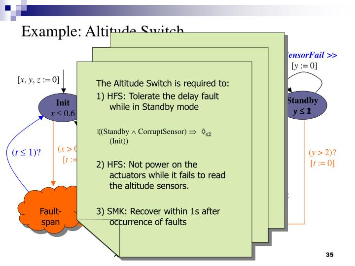Example: Altitude Switch