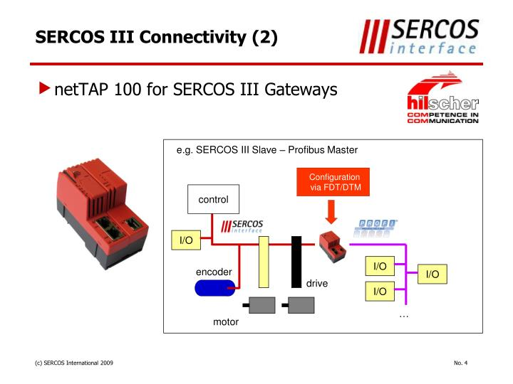 SERCOS III Connectivity (2)