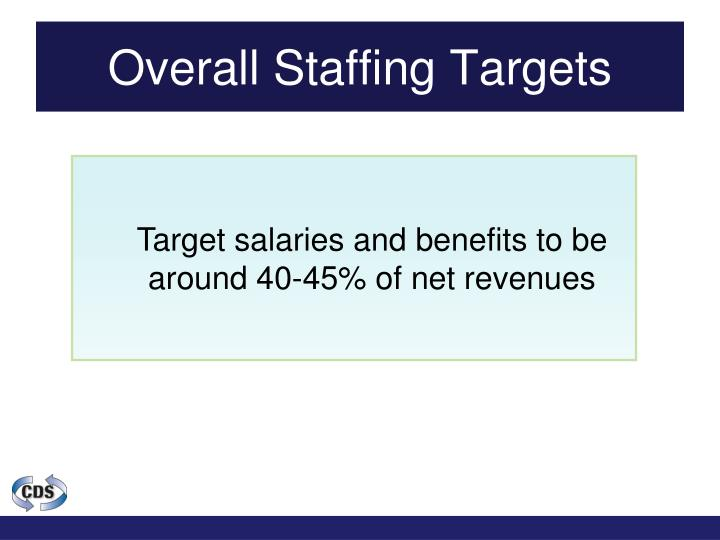 Overall Staffing Targets