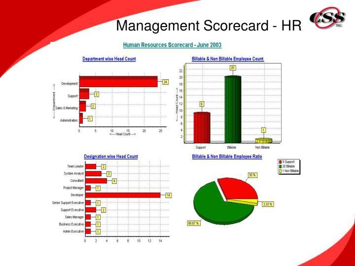 Management Scorecard - Sales