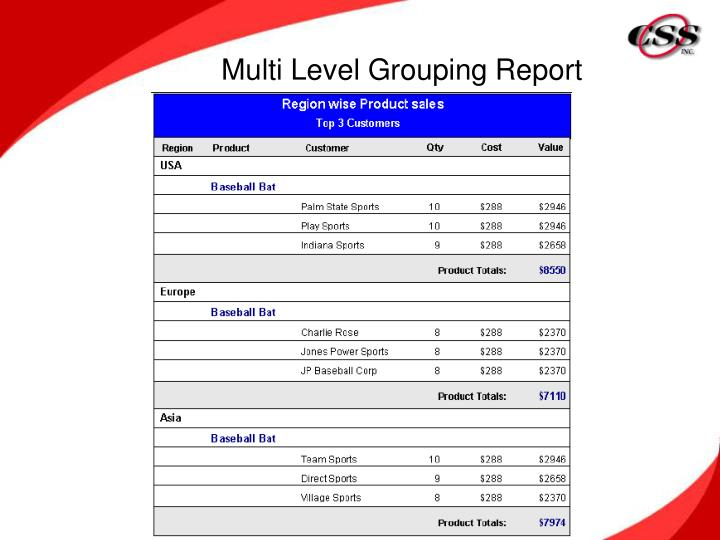 Multi Level Grouping Report