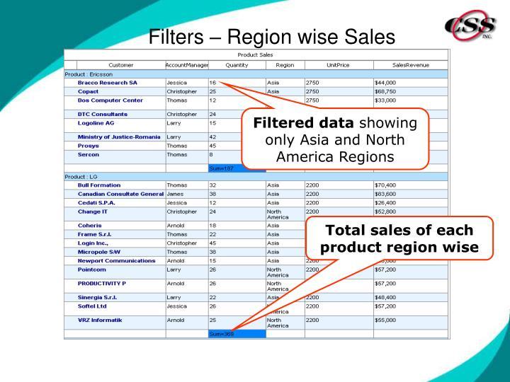 Filters – Region wise Sales