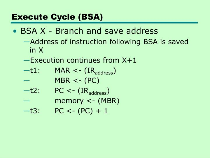 Execute Cycle (BSA)