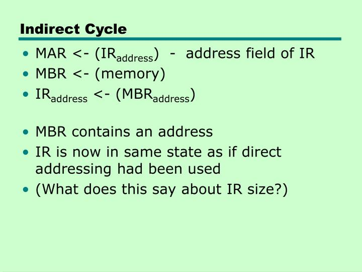 Indirect Cycle