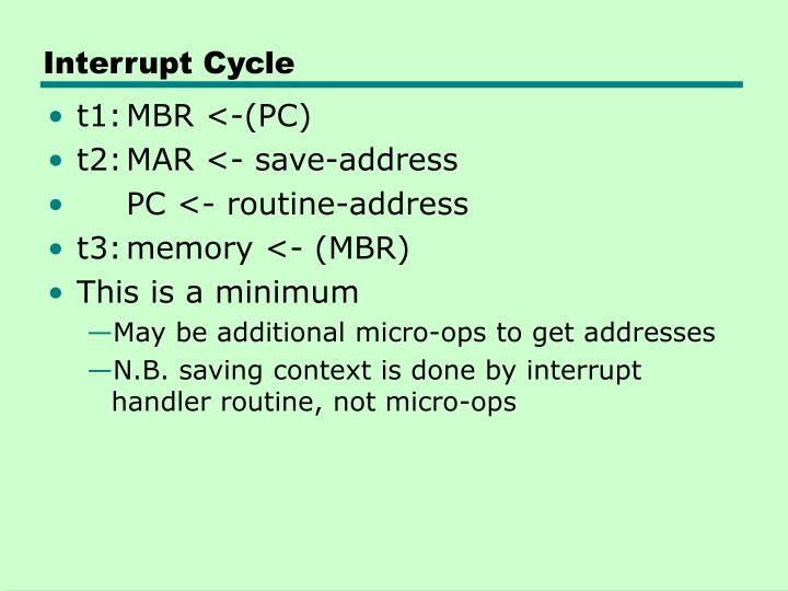 Interrupt Cycle