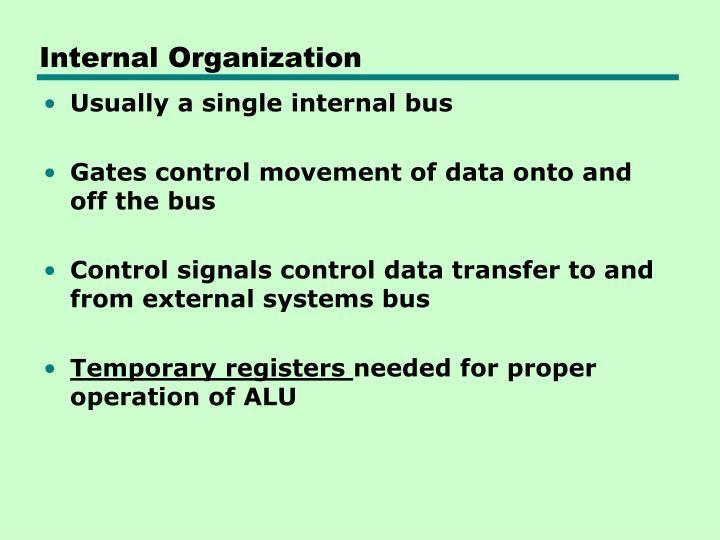 Internal Organization