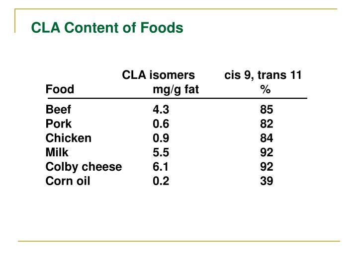 CLA Content of Foods
