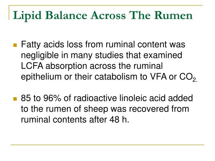 Lipid Balance Across The Rumen