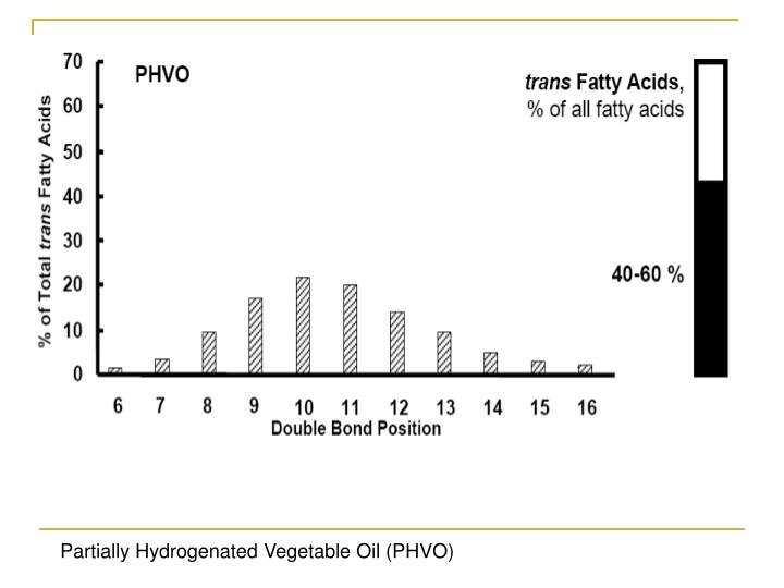 Partially Hydrogenated Vegetable Oil (PHVO)