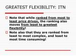 greatest flexibility itn