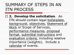 summary of steps in an itn process1
