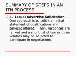 summary of steps in an itn process2