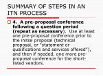summary of steps in an itn process3