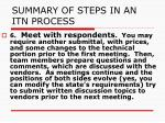 summary of steps in an itn process5