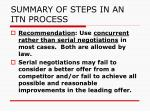 summary of steps in an itn process6