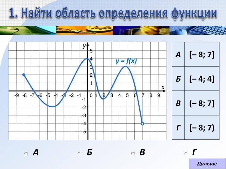 1. Найти область определения функции