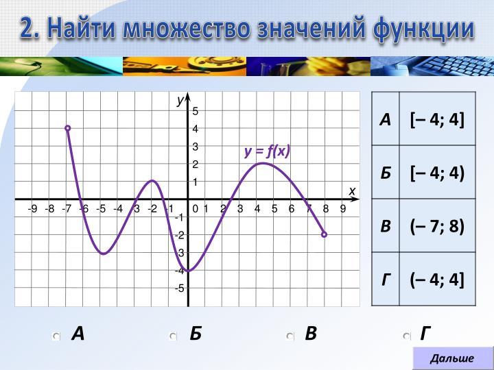 2. Найти множество значений функции