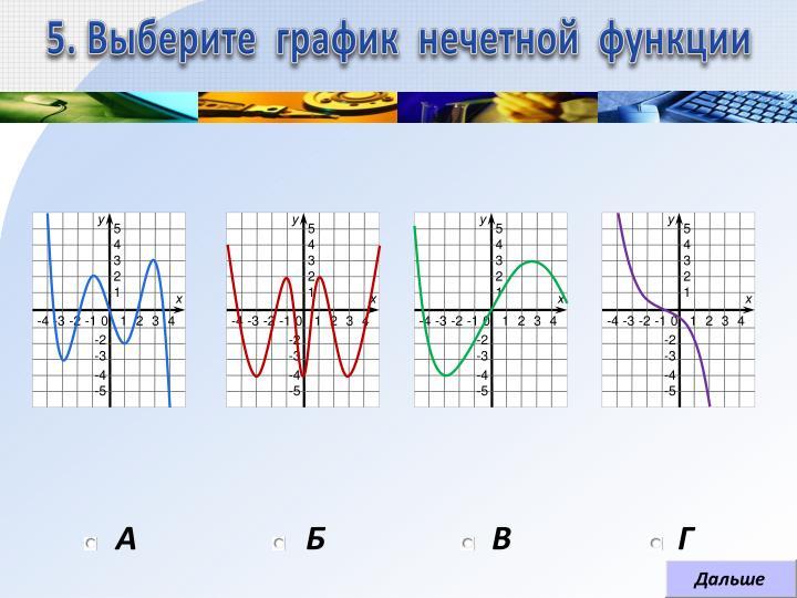 5. Выберите  график  нечетной  функции