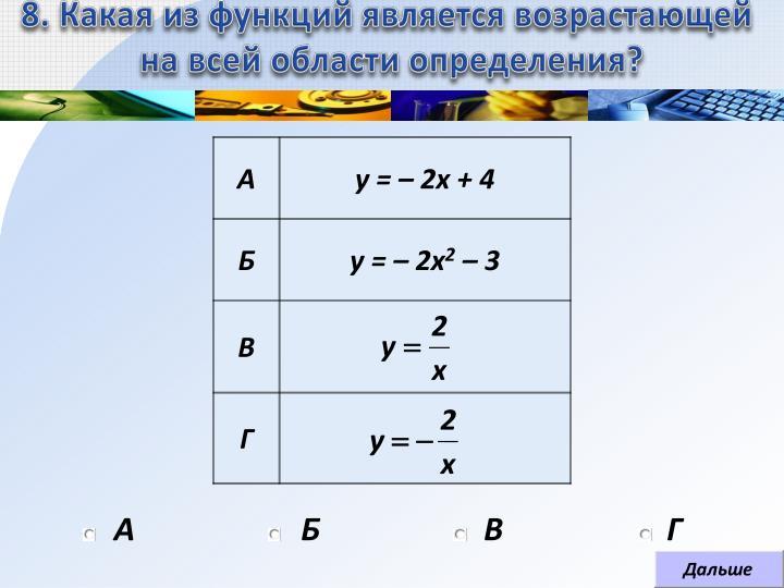 8. Какая из функций является возрастающей