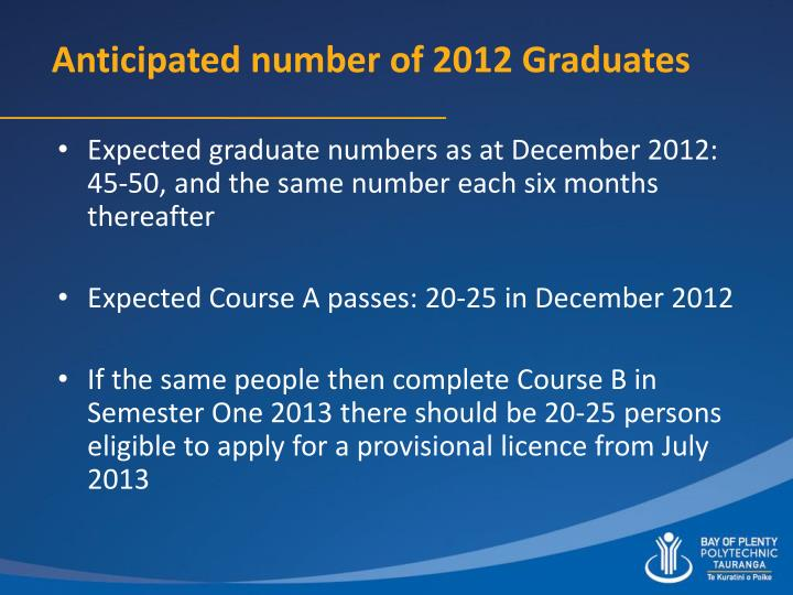 Anticipated number of 2012 Graduates