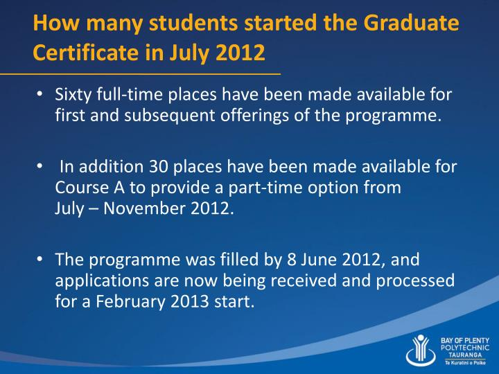 How many students started the Graduate Certificate in July 2012