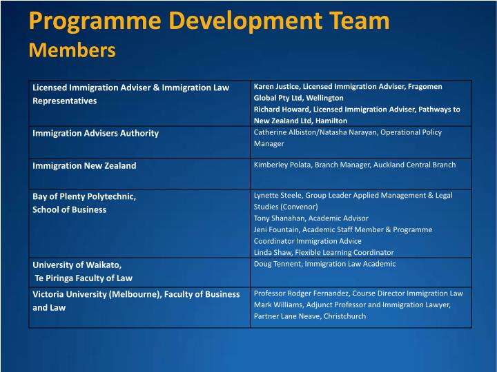 Programme Development Team