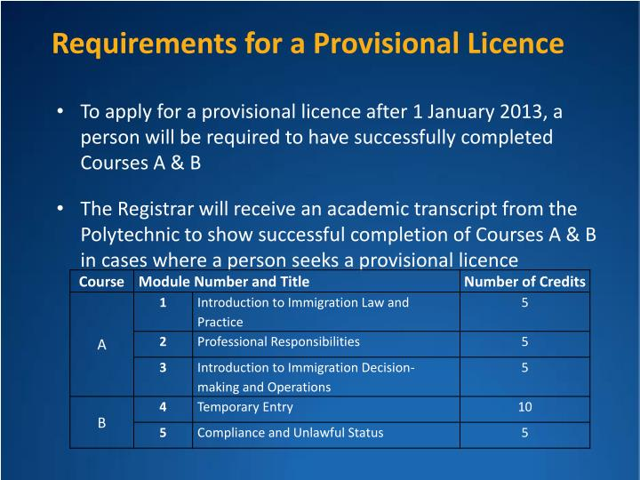 Requirements for a Provisional Licence