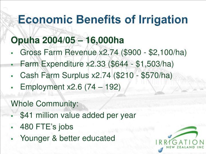 Economic Benefits of Irrigation