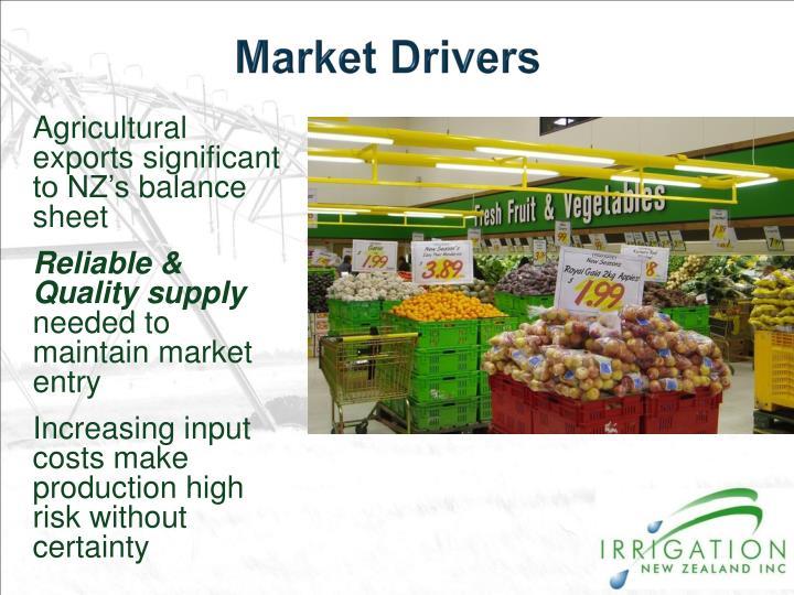 Market Drivers