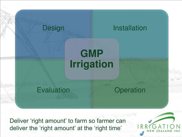 Deliver 'right amount' to farm so farmer can deliver the 'right amount' at the 'right time'