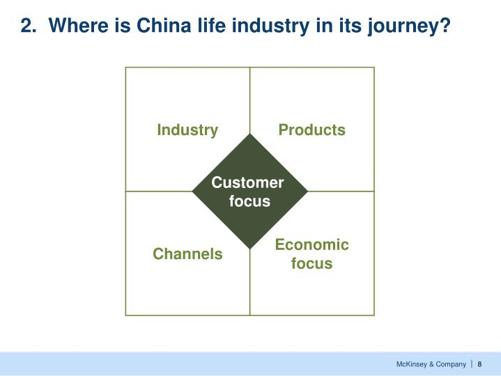 2.  Where is China life industry in its journey?