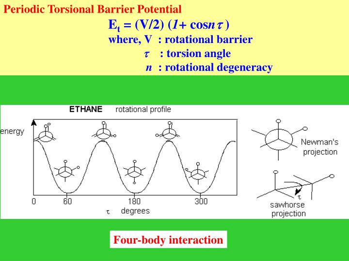 Periodic Torsional Barrier Potential