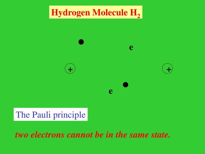Hydrogen Molecule H